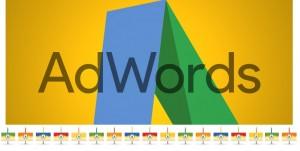 Imagem Google Adwords