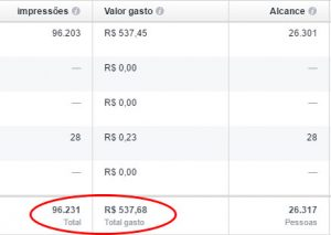 facebook-ads-cases-sucesso