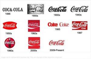 Rebrand Coca-cola