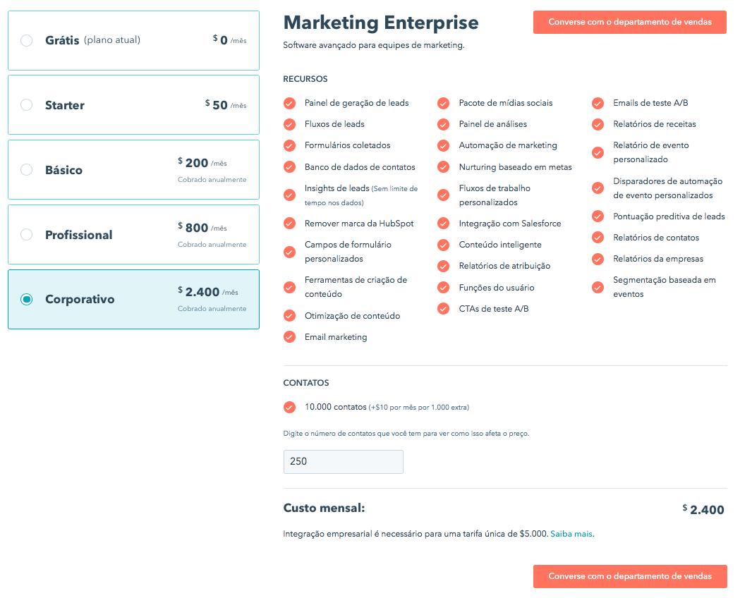 hubspot plano enterprise 2400 dólares