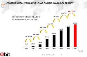 compras-online-black-friday
