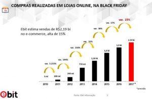 compras-online-black-friday